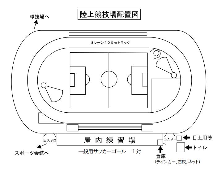 陸上競技場詳細図
