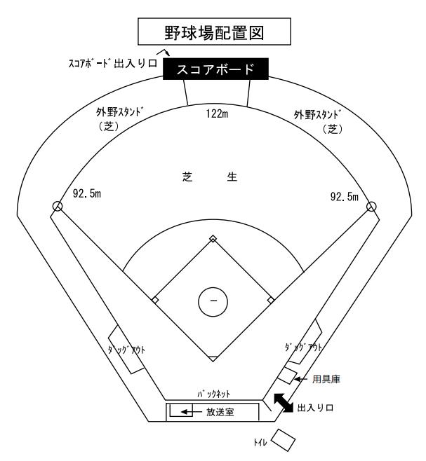 野球場詳細図